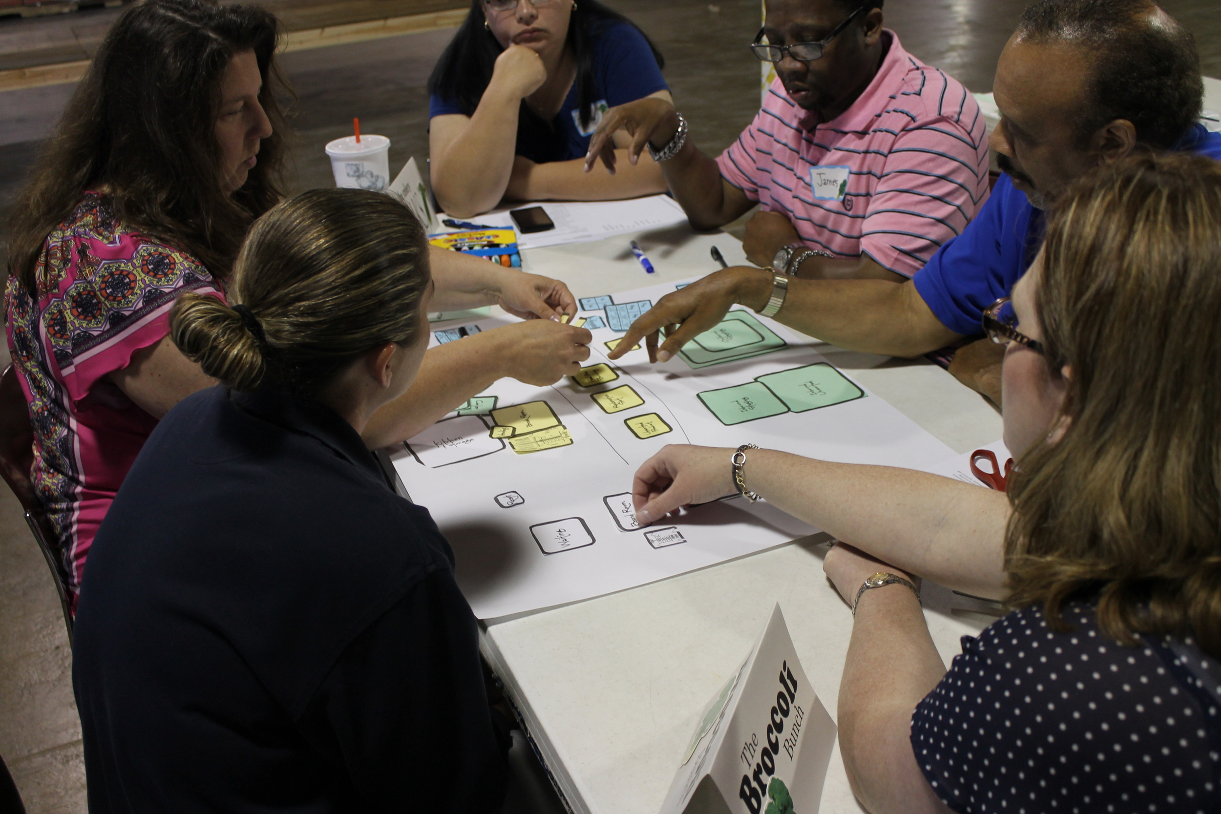 A take-part workshop involving the Food Bank staff.