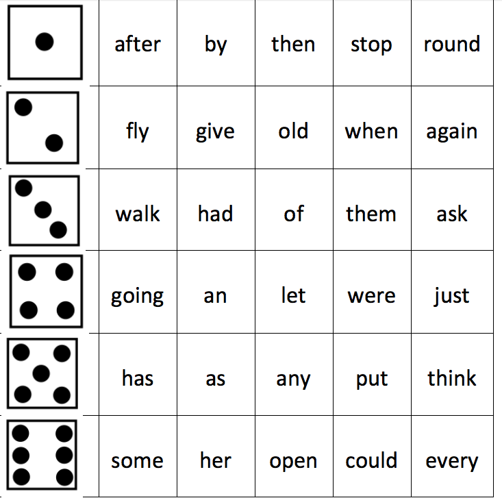 Original grid from Chico's Chichlet's: Sight Word Dice activity.