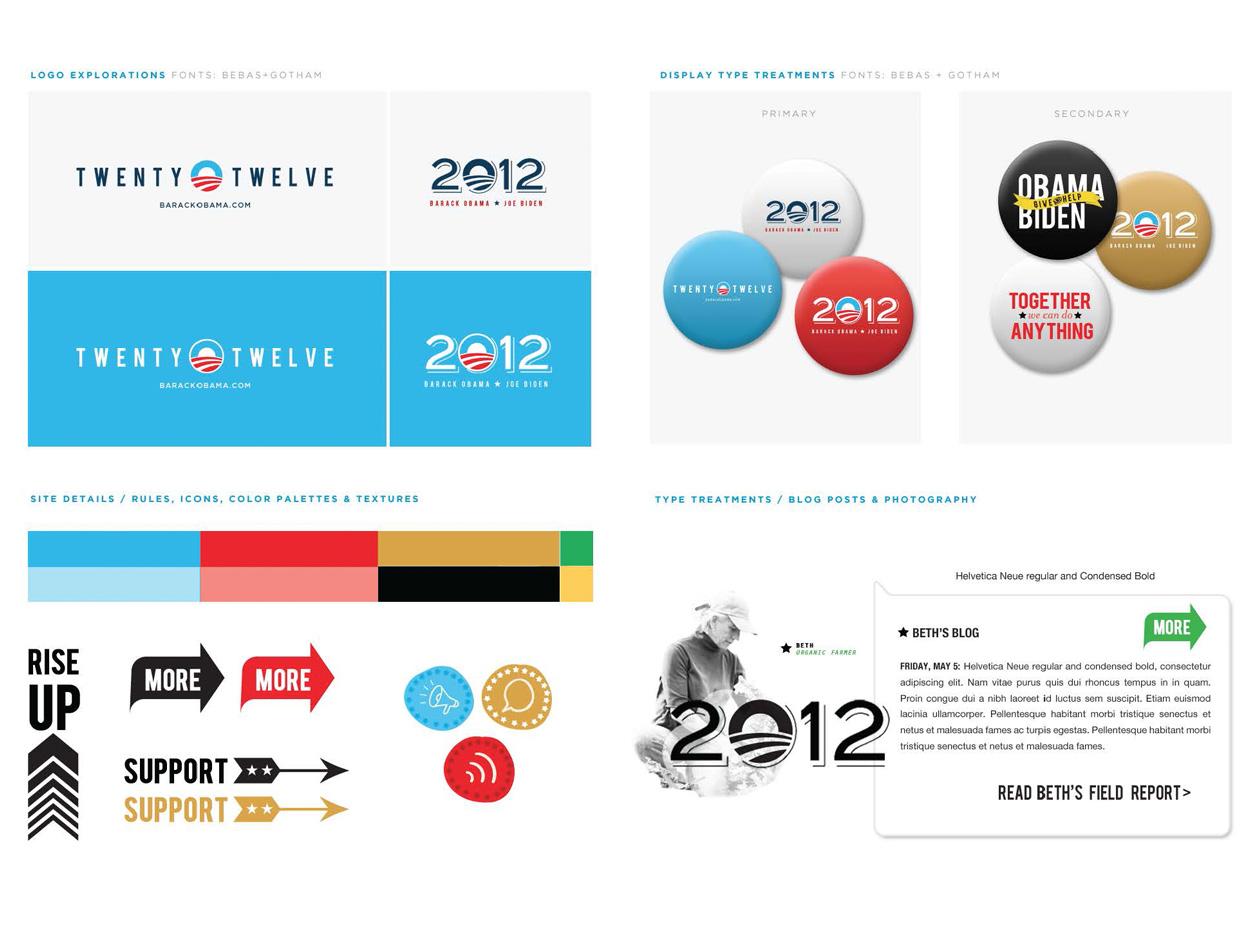 Concept Brand Board