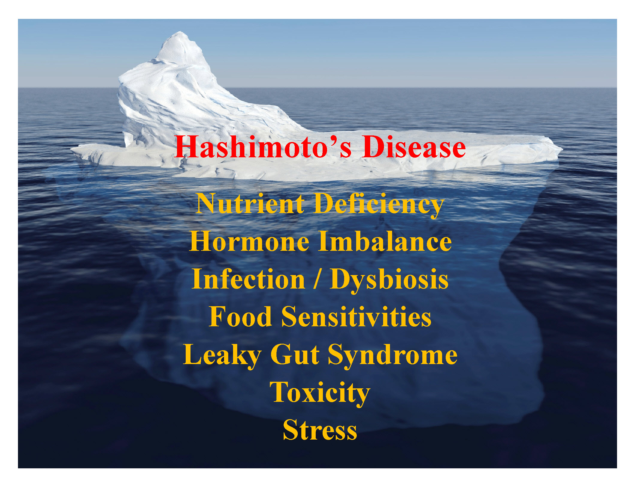 Hashimoto's is the tip of the iceberg.jpg