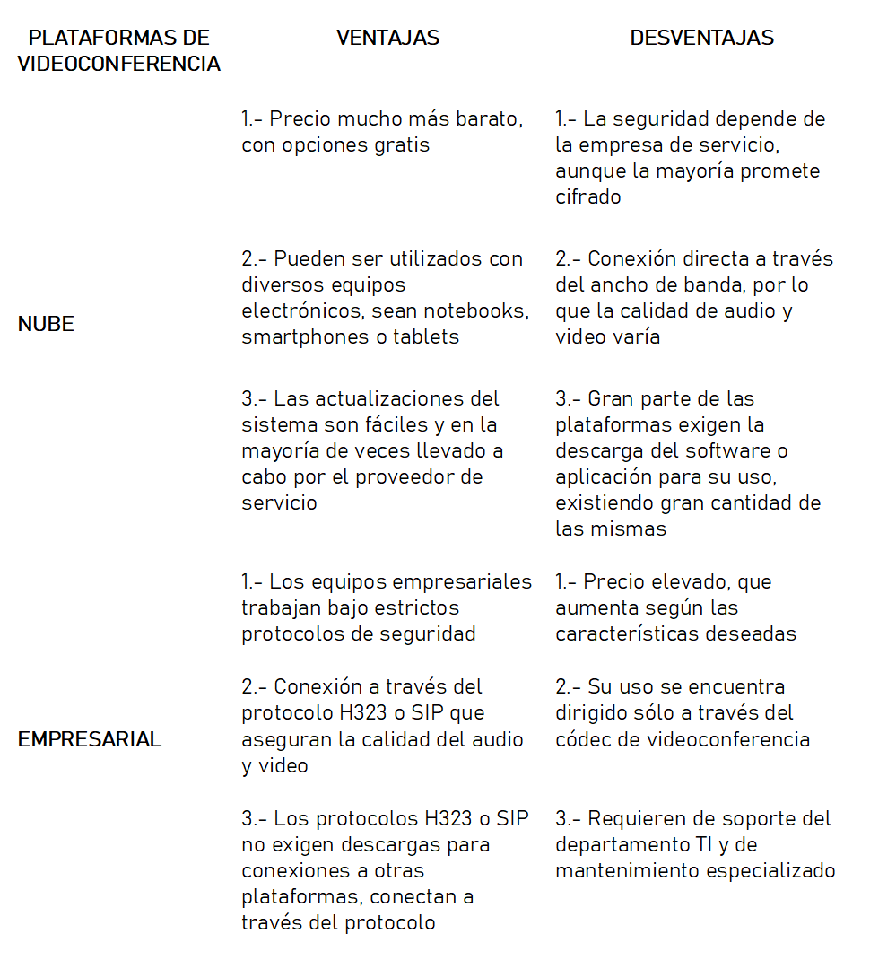 Tabla comparativa.png