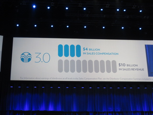 At convention Truman Hunt revieled that we are now entering a brand new era with Nu Skin - going for hyper growth - 3 to 10 billion in revenue in the next 6 years!