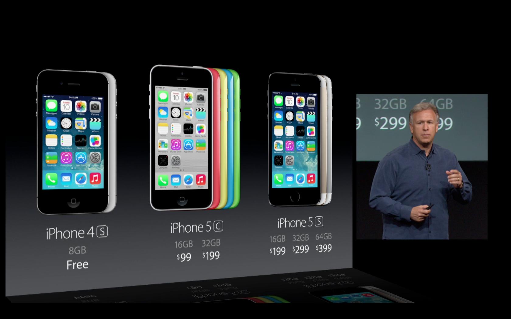 La gamme iPhone complète actelle