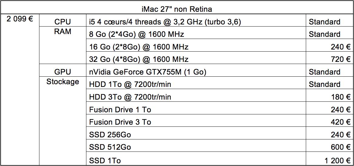 """Tableau récapitulatif de la gamme d'iMac 27"""" nonRetinaavec les options (et les prix), cette gamme est bien réduite désormais"""