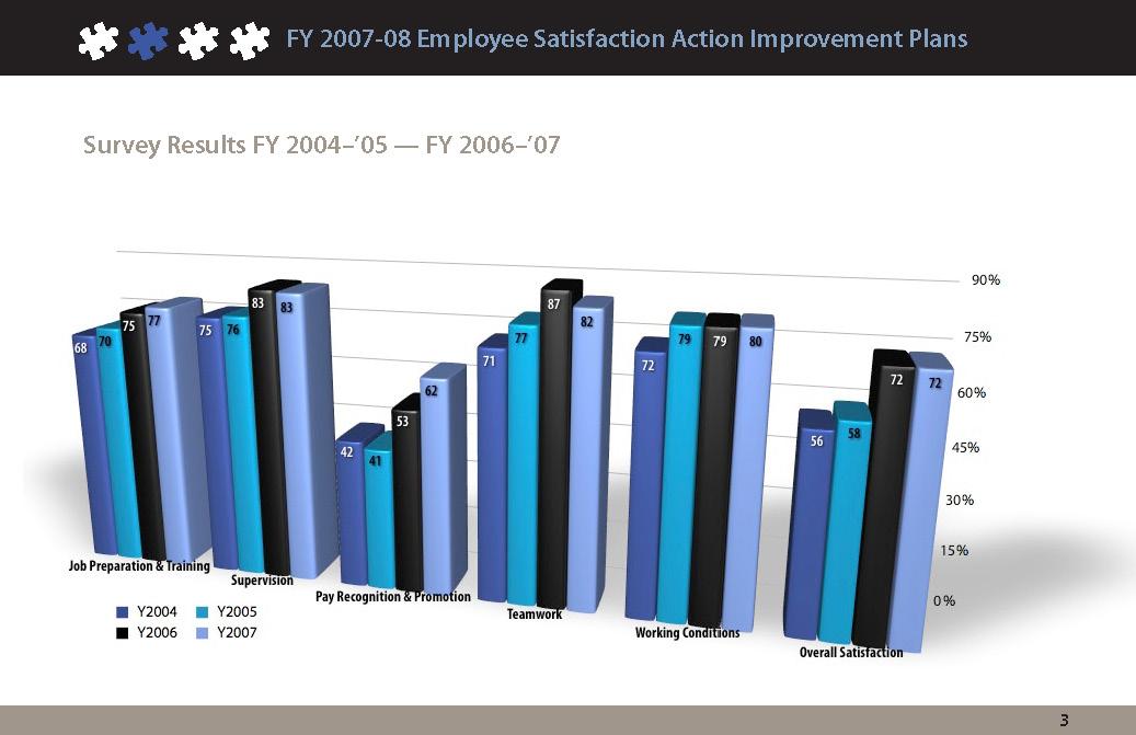 DO 02 07-08 employee satisfaction4_Page_03.jpg