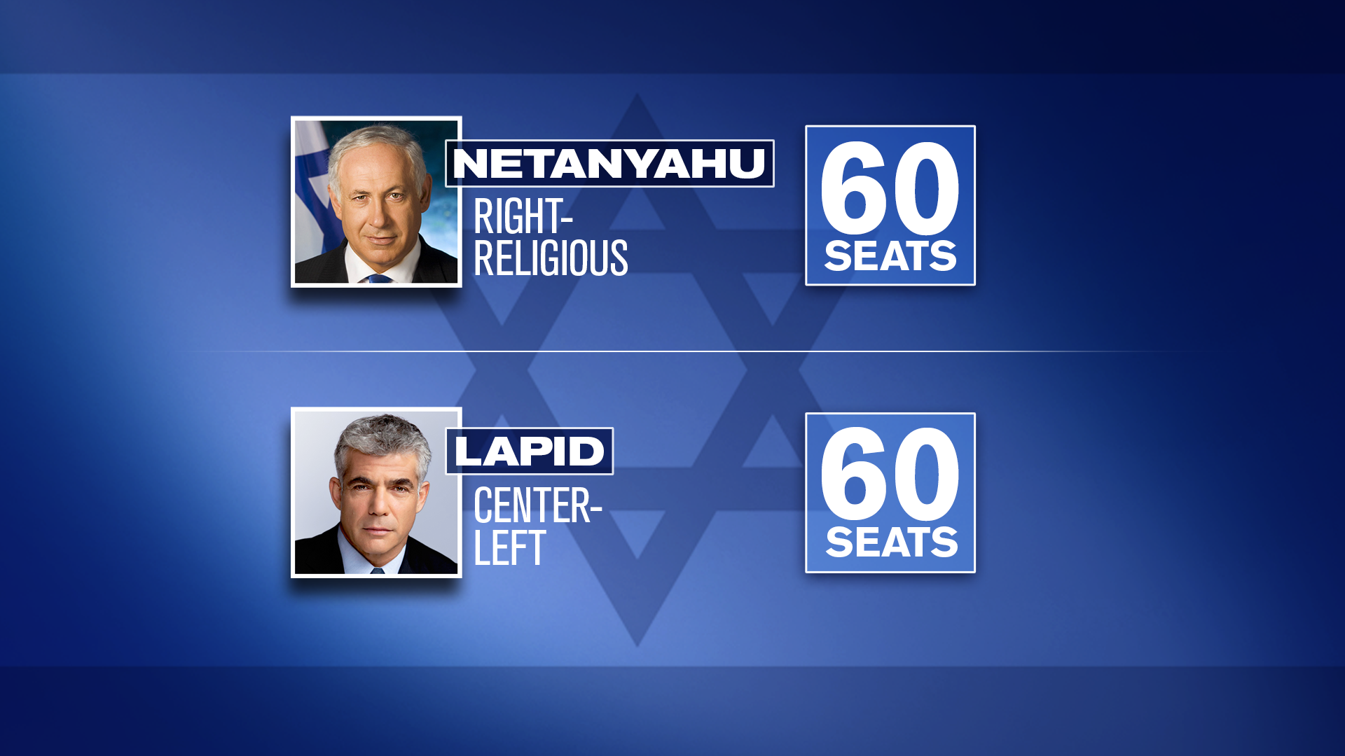 Israel_Election_Results.png