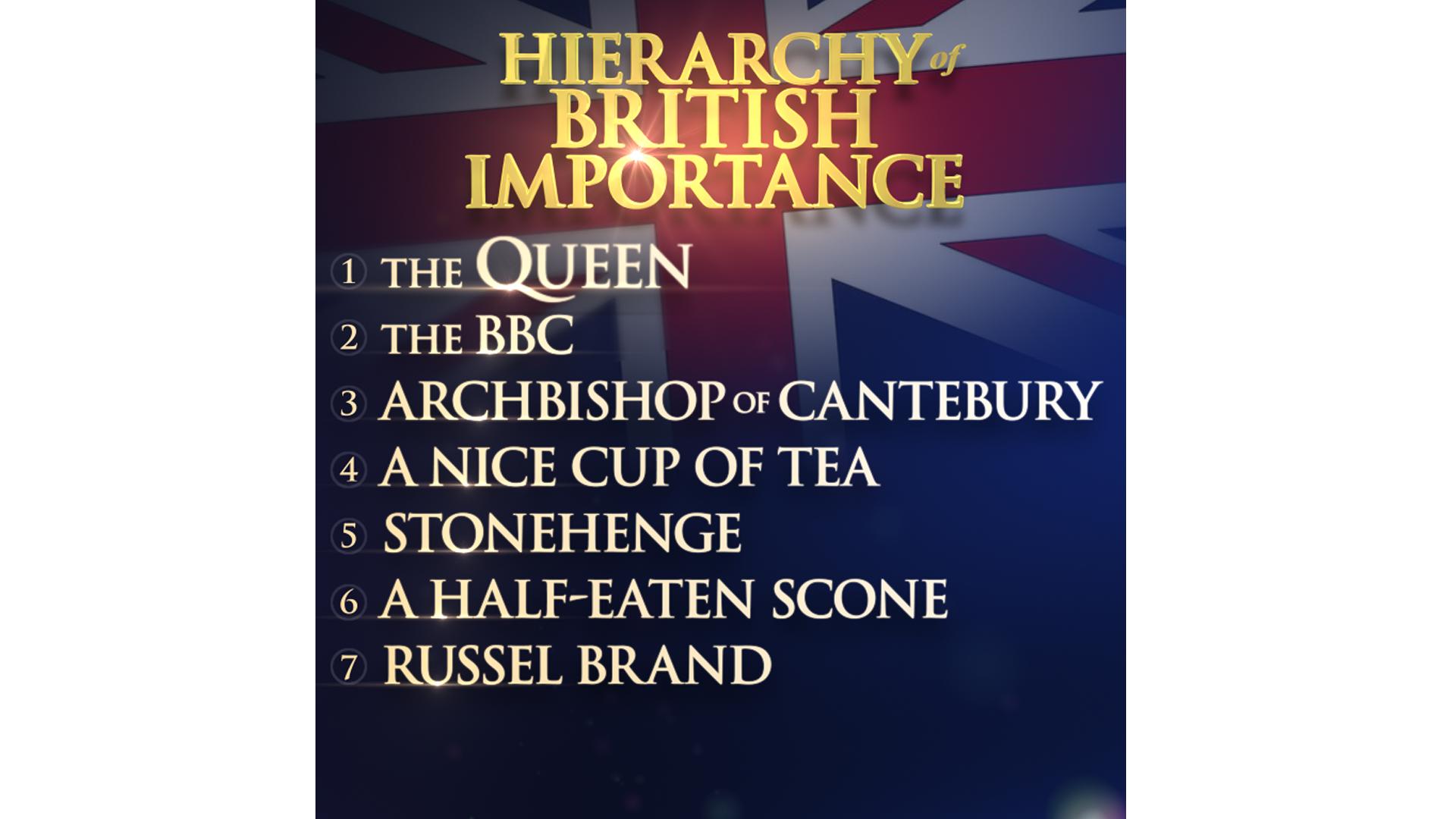HierarchyBritishImportance_OTS_REV.png