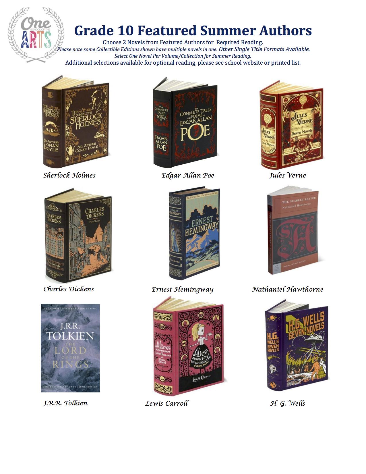Grade 10 Featured Authors 2015.jpeg