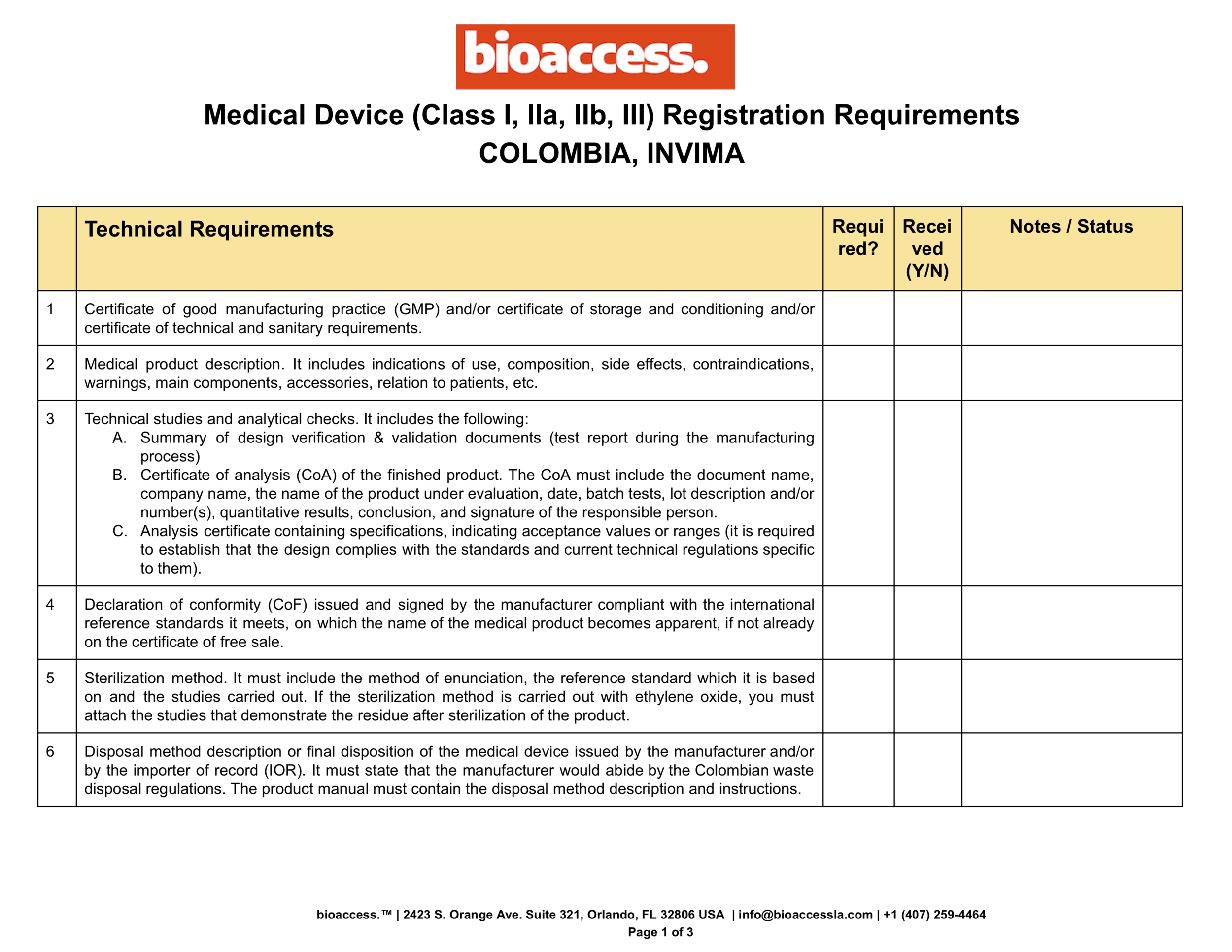 Frequently Asked Questions About Medical Device INVIMA