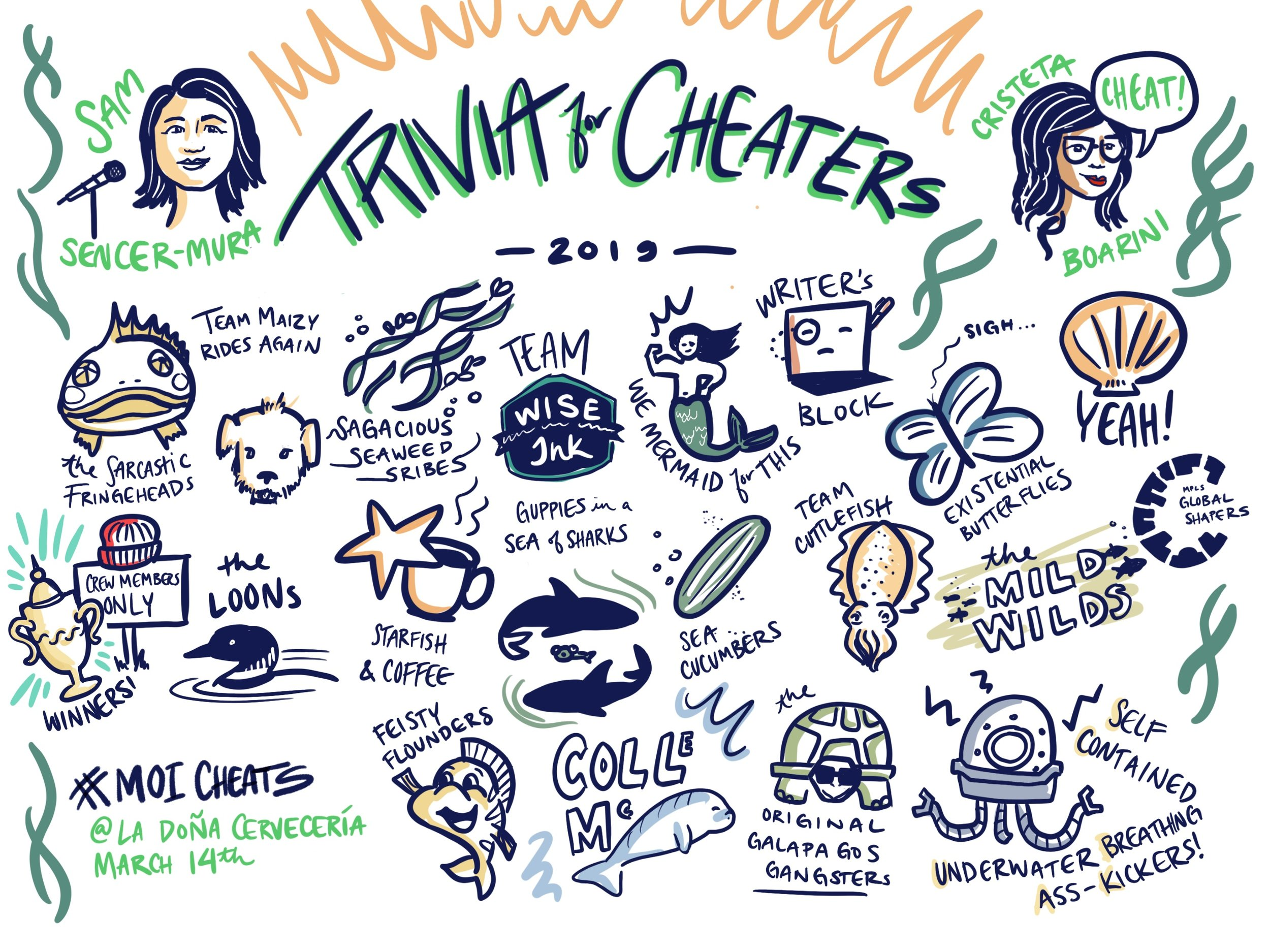 Design live drawn by Cori Lin, featuring all the fin-tastically creative teams who played Trivia for Cheaters! Cori Lin is a South Minneapolis based artist who works for mission-driven organizations and individuals who have stories to tell. We recommend you check out Cori's other amazing projects on her  website .