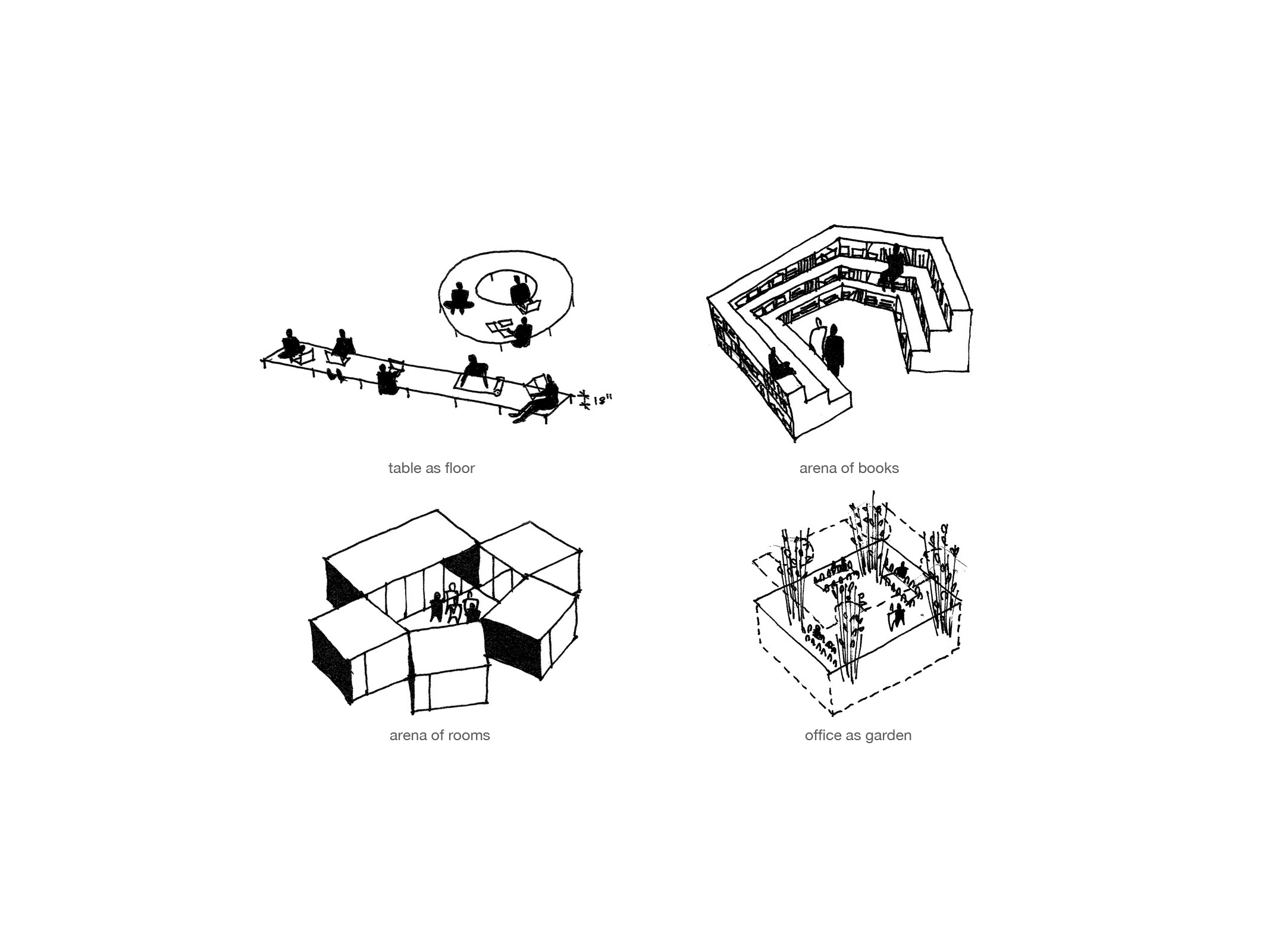Analogues A Generator For Architectural Concepts Edward