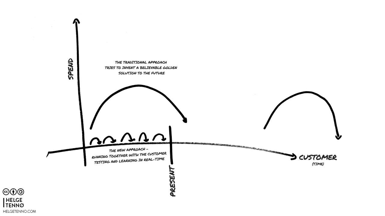 learnign-organization-model.jpg