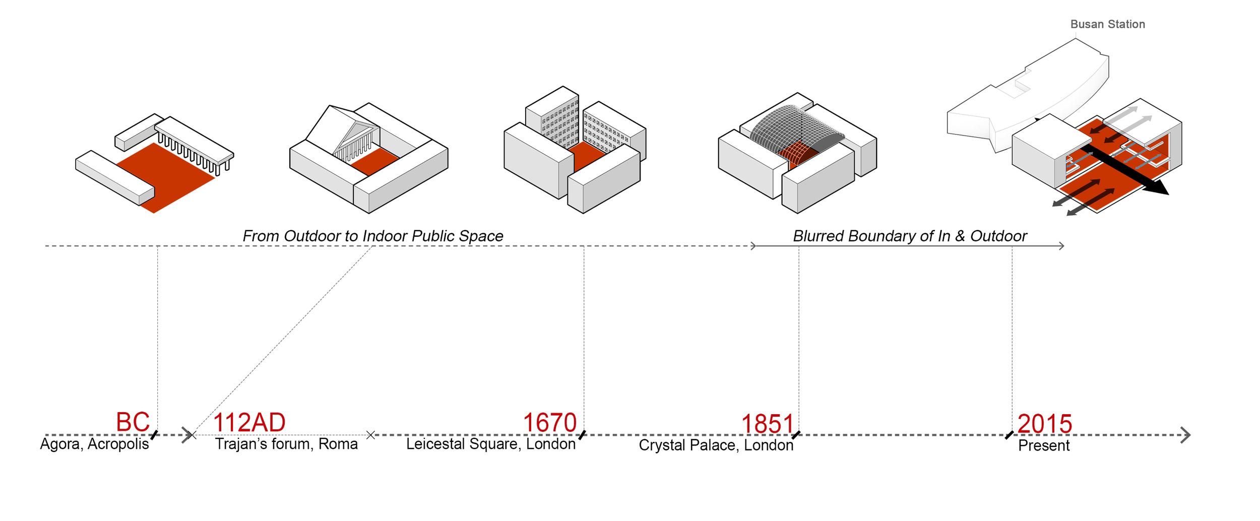 Development of Public Plaza