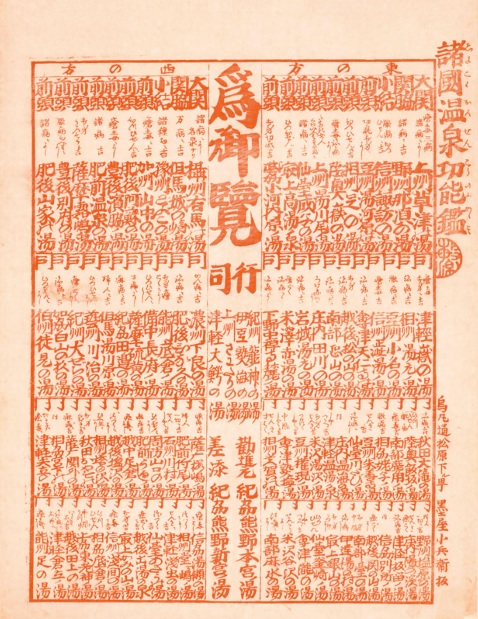 An Edo period document ranking the onsen of Japan by popularity through the East (Tokyo area) and West (Kyoto area).