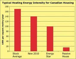 Energy Graph.jpeg