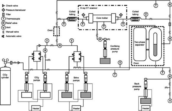 HPHT Process Image.jpg