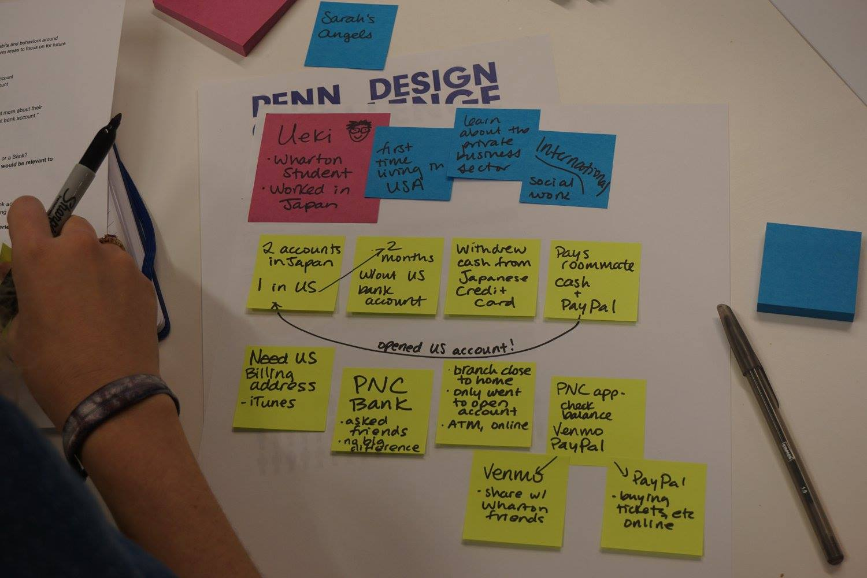 Penn Design Challenge⟶ -