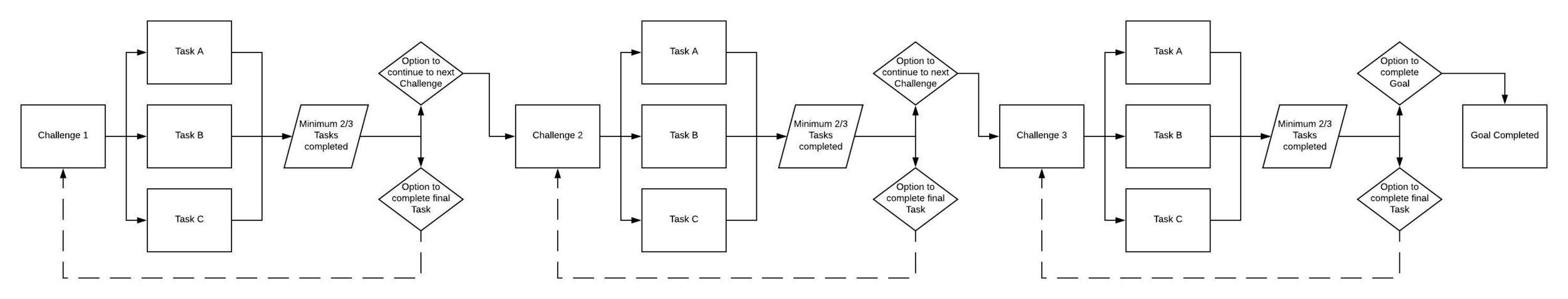 Blank Diagram (1).jpeg