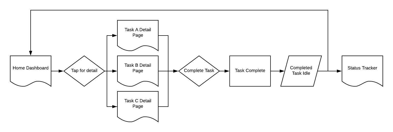 Blank Diagram (1) copy.jpeg