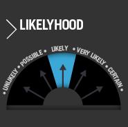 HazardLikelyhood_3-1.png