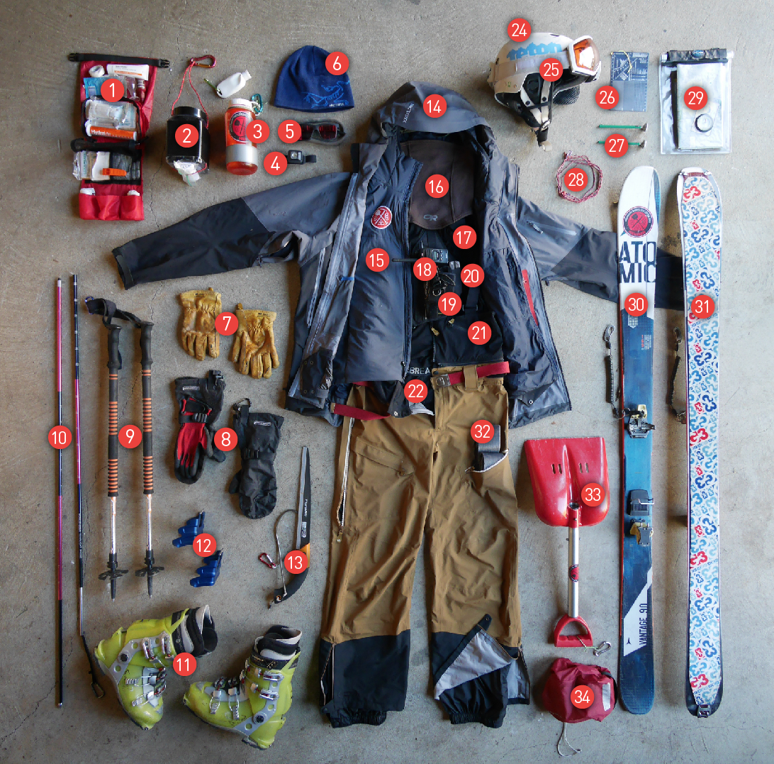 Standard kit, you won't need the avalanche items. The rest as listed above is essential.