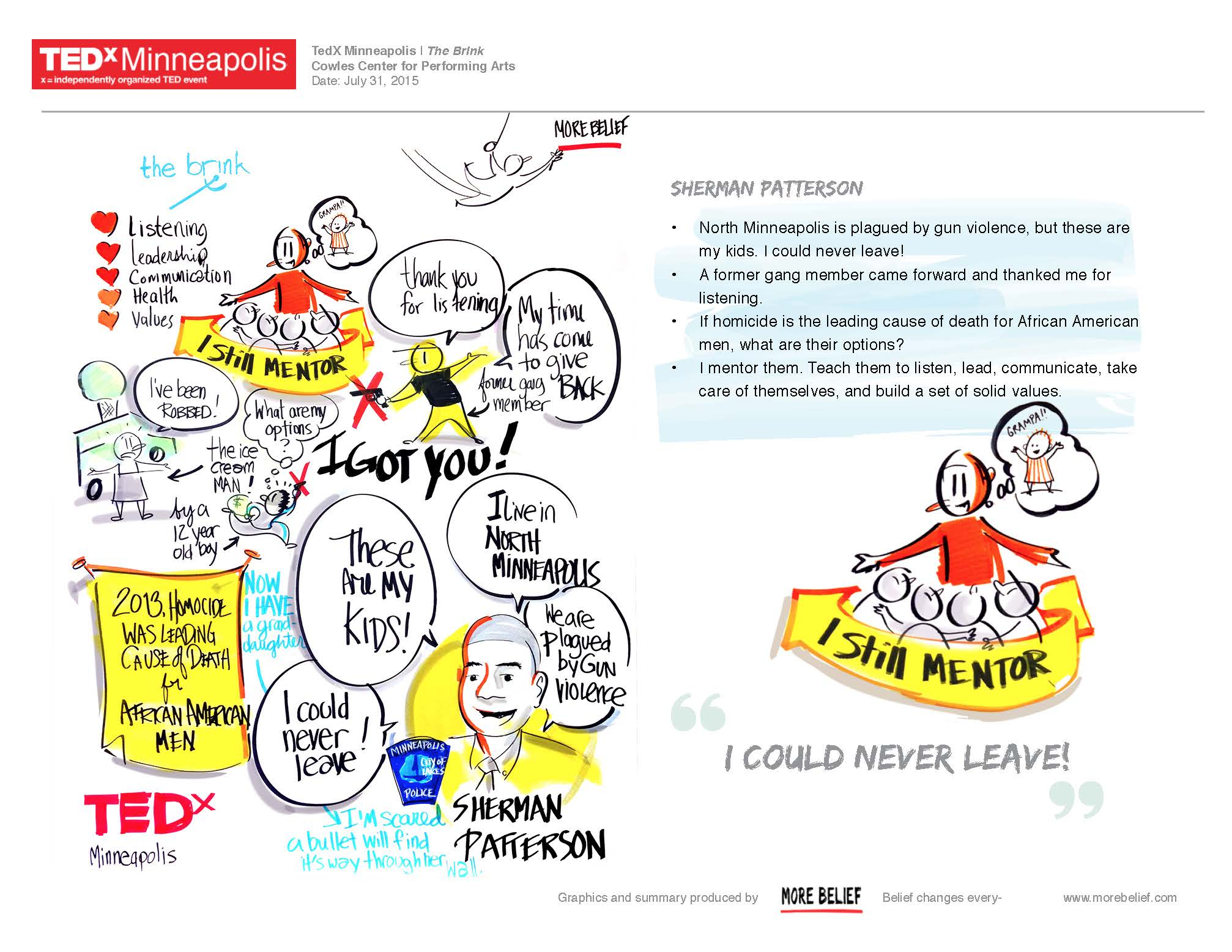 More Belief Summary—TedXMpls 2015_Page_4.jpg