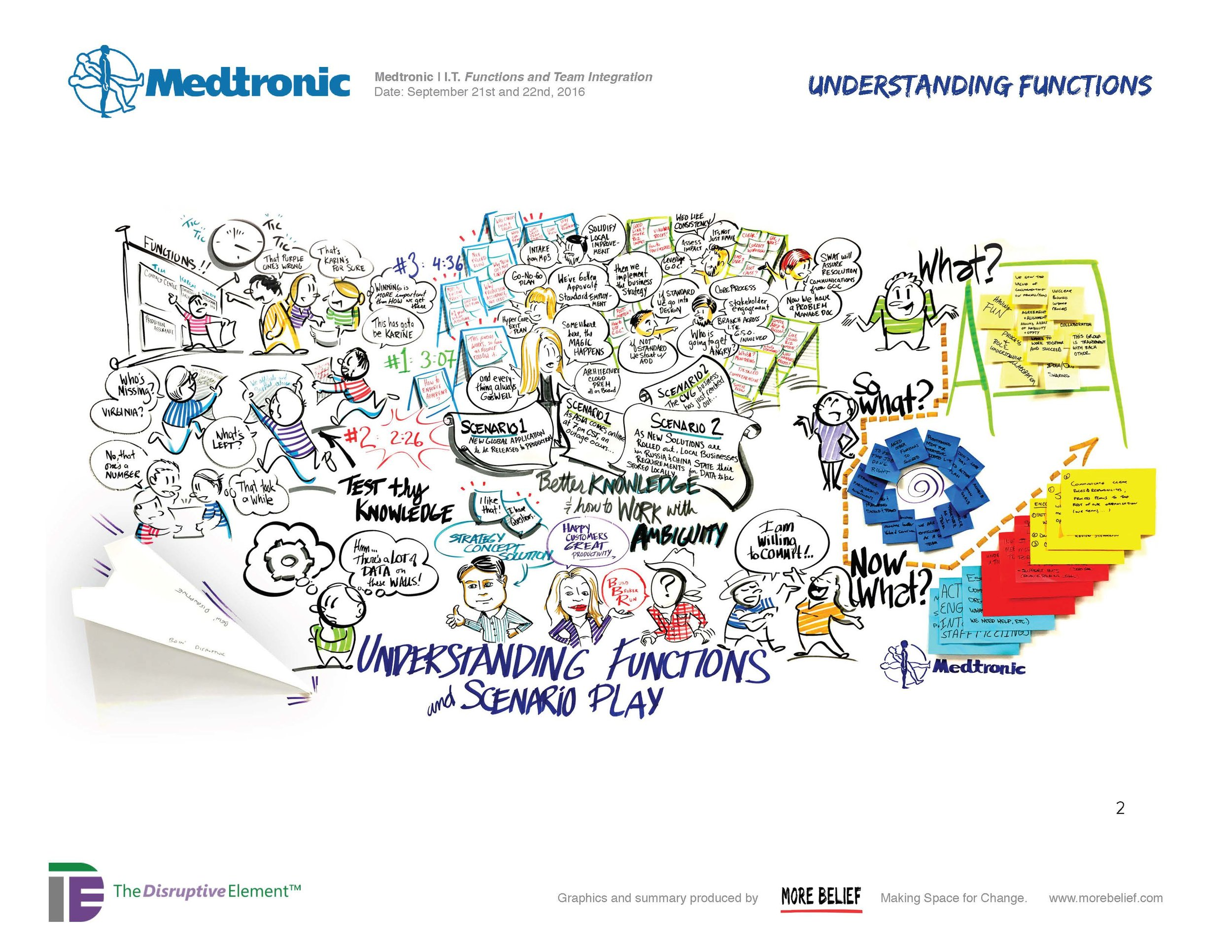 Medtronic_Page_02.jpg