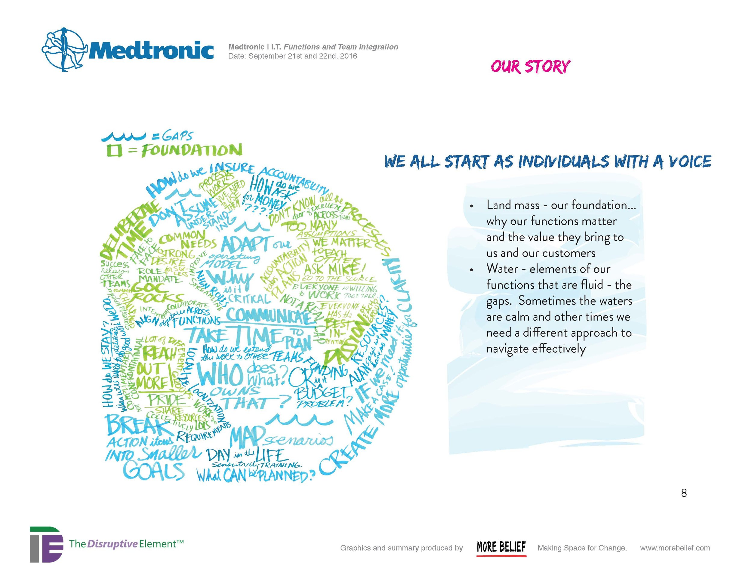 Medtronic_Page_08.jpg