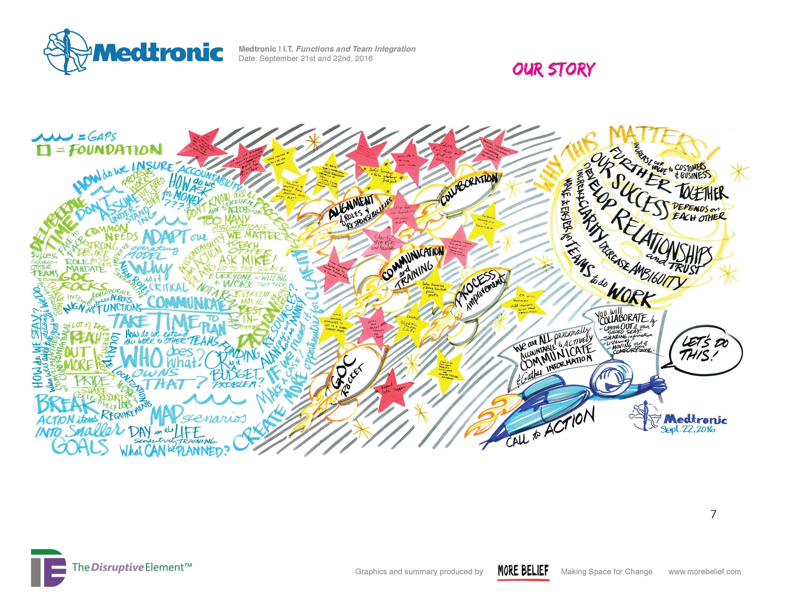 Medtronic_Page_07.jpg