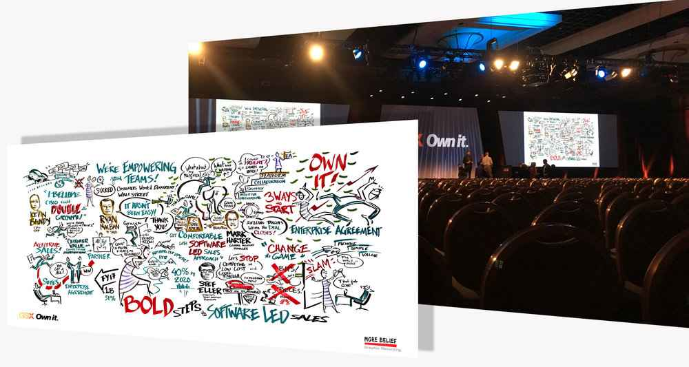Performance Drawing - Client: Cisco Global Sales Event