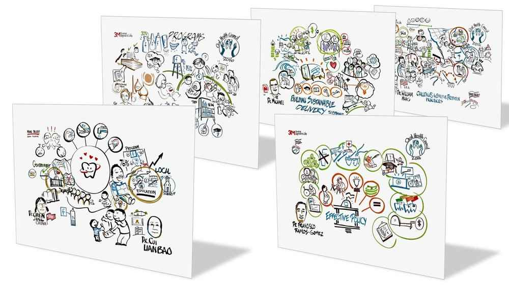 Graphic Recording as a Global Language - Client: 3M-Global Council on Oral Care