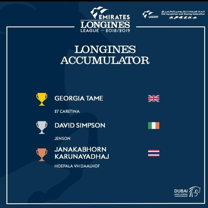Longines Accumulator.jpg
