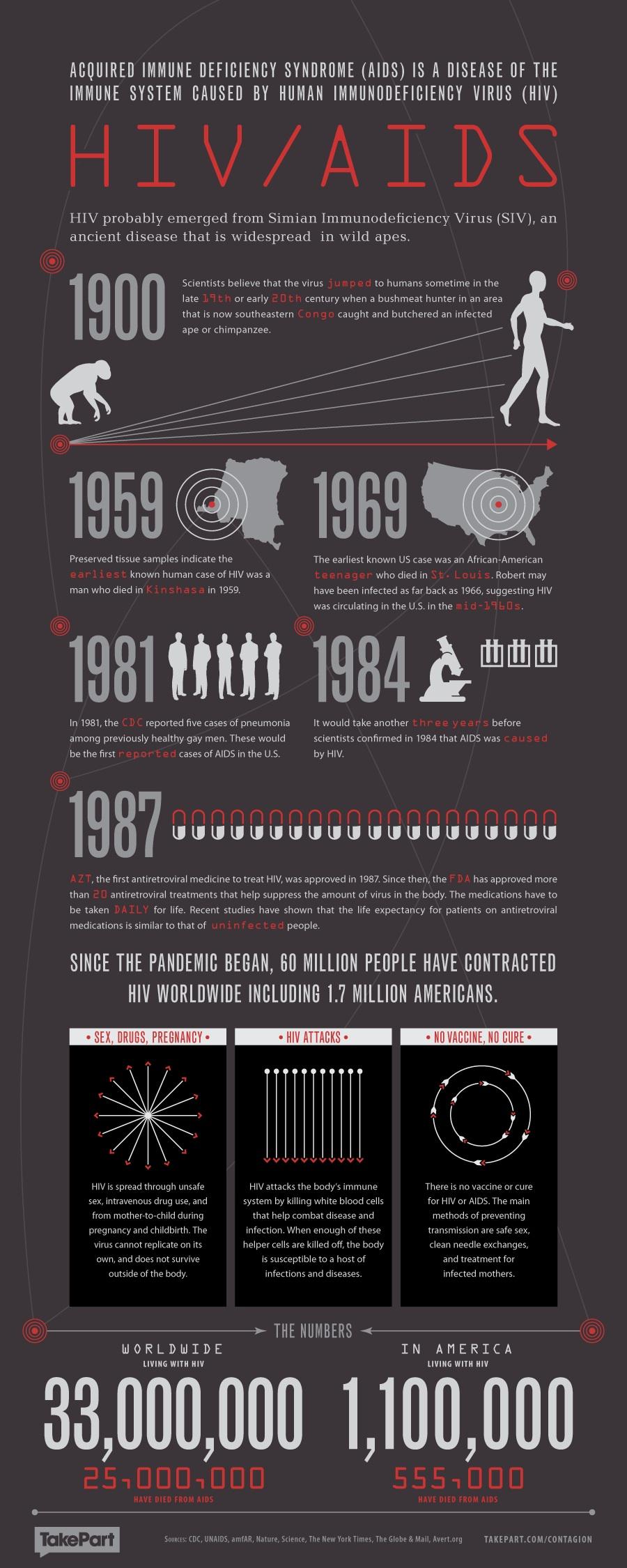 aids-graphic-jpg.jpg