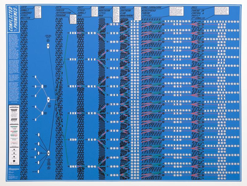 LH001-ConfictedPhonemes-det-web.jpg