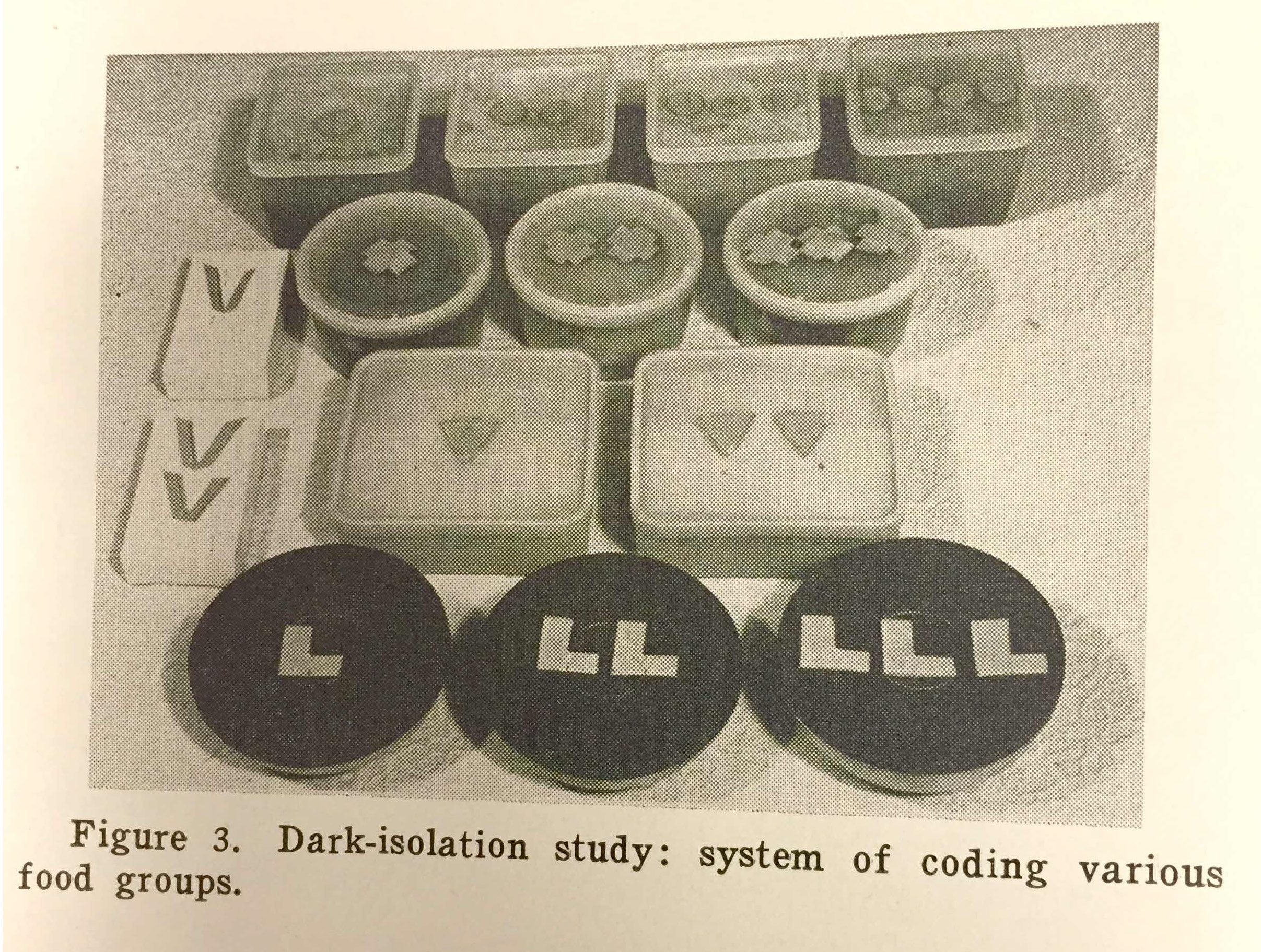 "Coding system for food containers in isolation study. From Beatrice Finkelstein, ""Feeding Crews in Air Vehicles of the Future,""  Food Technology  (September 1958)."