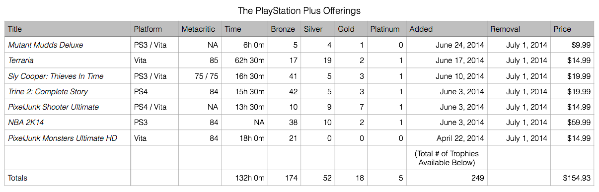 PS+ Offerings.png