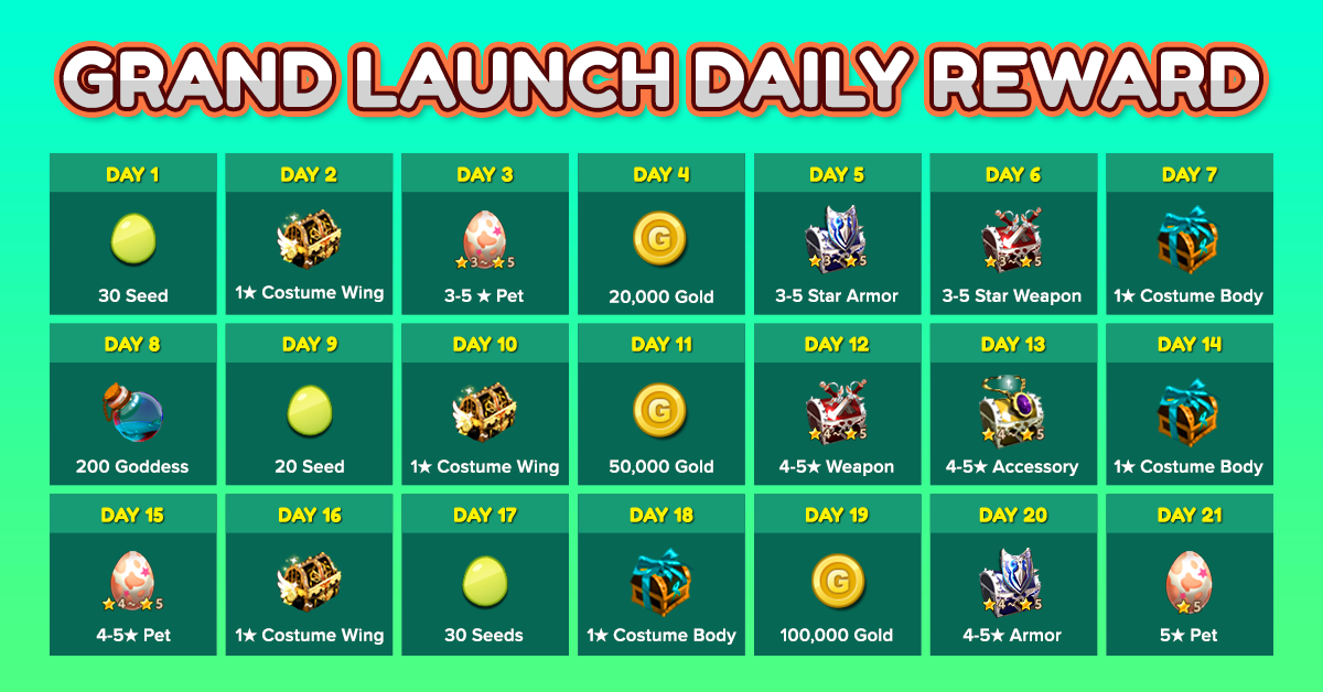 Grand Launch Daily Reward