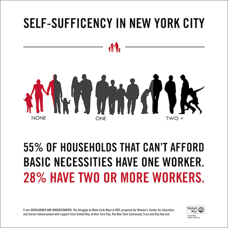 2015-01-08 Self-sufficiency-01 square.png