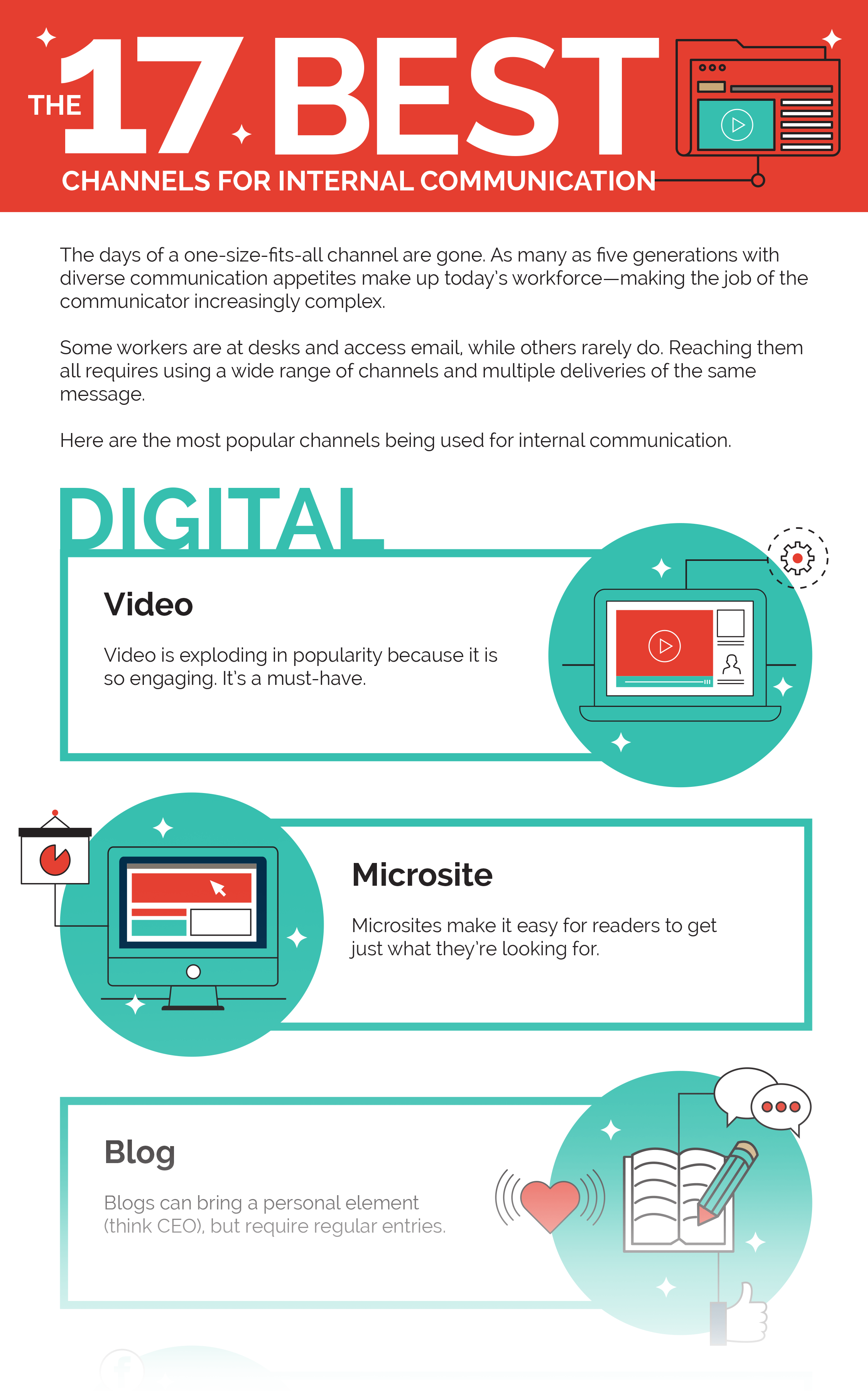 CMBell-Internal-Communications-Infographic.png