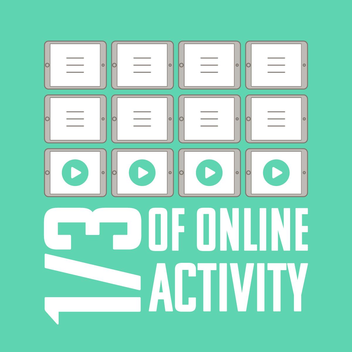 One Third of Online Activity.jpg