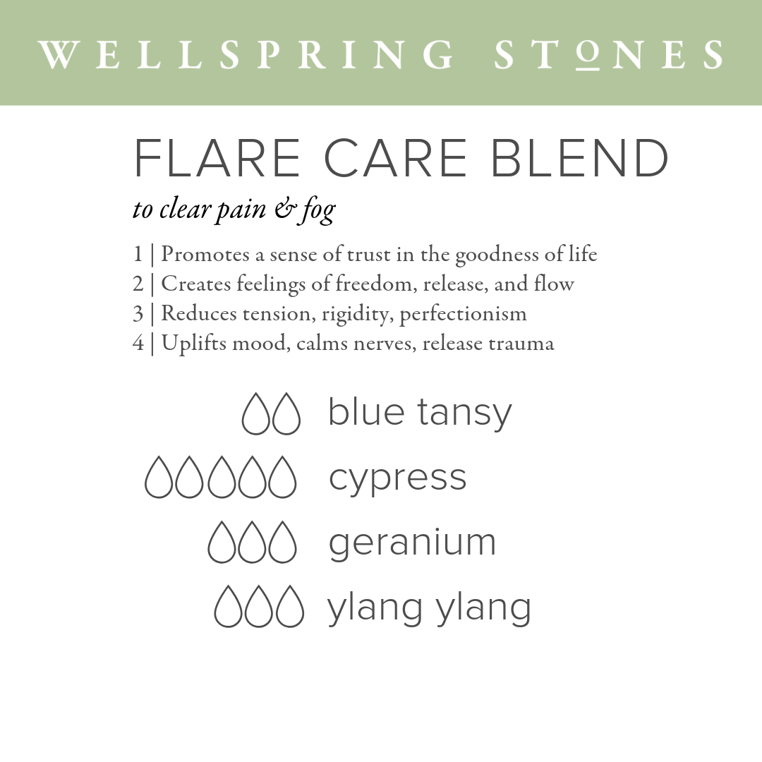 Flare Care Blend Aromatherapy Recipe Card.png