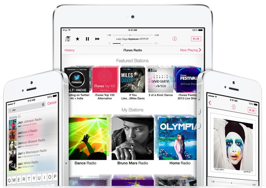 Apple's iTune Radio Service