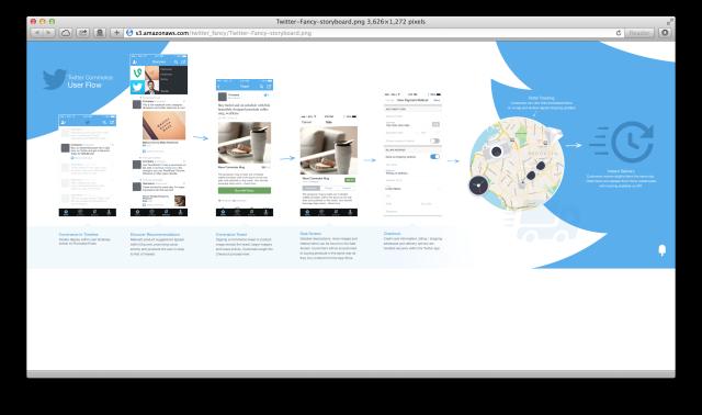 twitter-commerce-screenshot.png