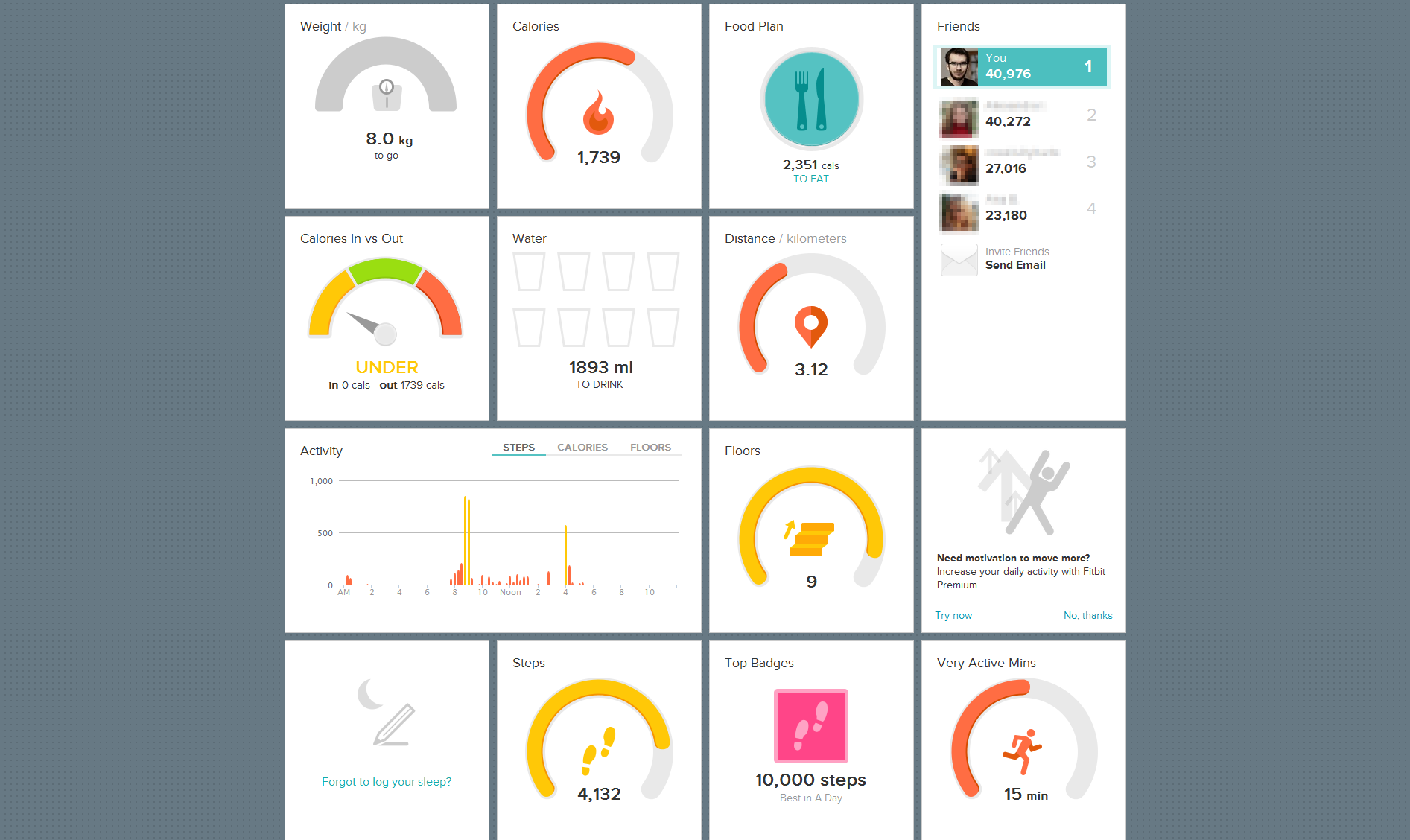 The web application dashboard focuses on cards to display the data you want.