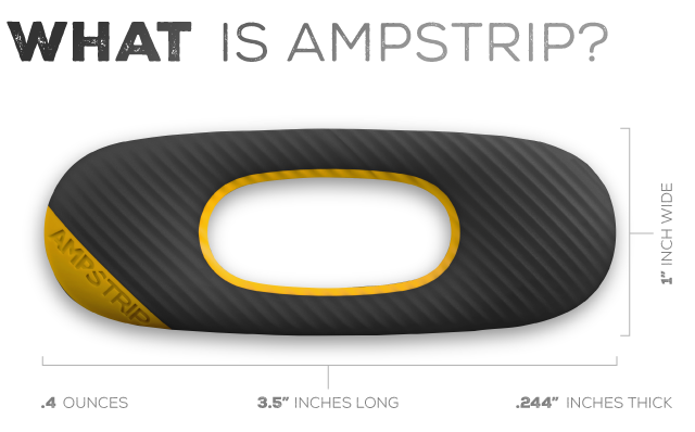 20141229135641-WHAT-IS-AMPSTRIP.png