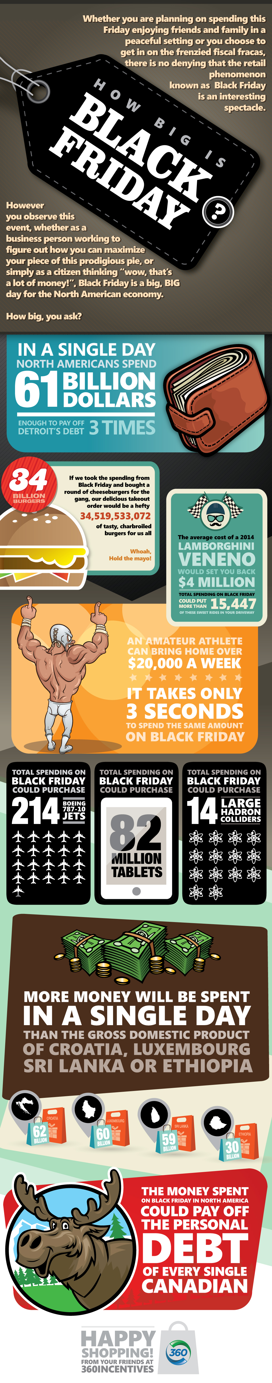 ---   Client: 360 Incentives Project: Canadian Black Friday Infographic Poster   Agency: Wilfred Kirby   Role: Creative Direction, Art Direction, Design