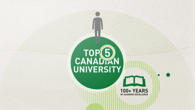 Animated graphics from University or Alberta 'Pride'.
