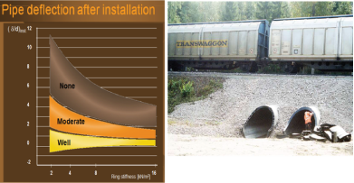 pipe-stiffness-pic.png
