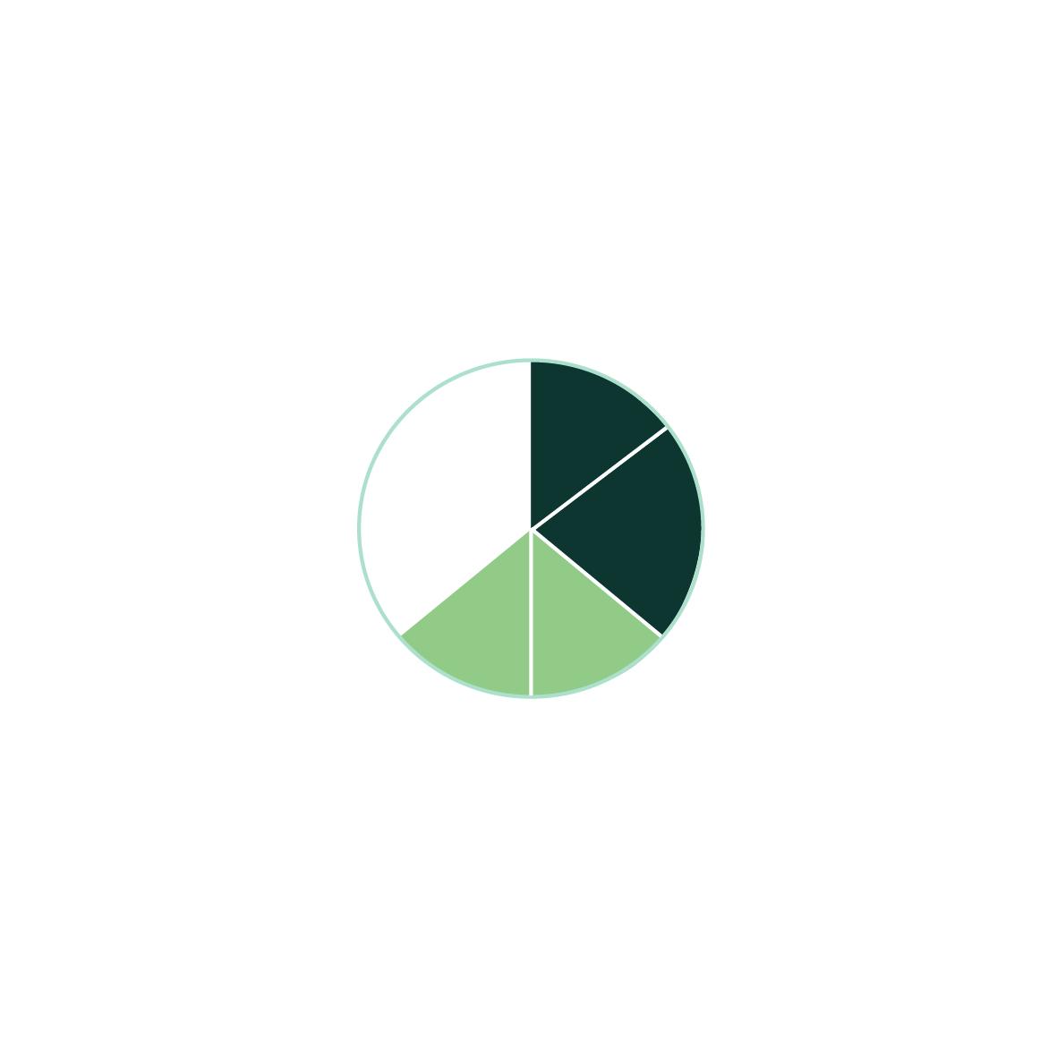 ANBUD  Prosjektet beskrives inngående og anbudsdokumenter utarbeides. Dokumentene sendes til aktuelle utførende med gitt tidsfrist. Om ønskelig kan vi på vegne av kunden fremforhandle avtale med utførende (entreprenører).