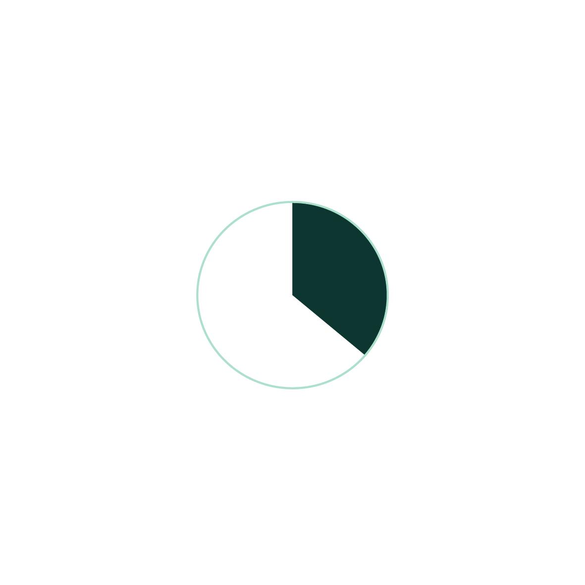 PLANLEGGINGSFASEN 30 - 45%   I planleggingsfasen kartlegges rammebetingelser, muligheter undersøkes og prosjektet tar form. Det er ofte en glidende overgang til detaljeringsfasen. I mange tilfeller ender planleggingsfasen i en rammetillatelse fra kommunen.    AVKLARINGSMØTE  Første møte tar vi gjerne på vårt kontor. Vi går igjennom kundens ønsker, økonomi, ambisjoner og visjoner, romprogram og fremdrift. Avtaleforslag utarbeides og sendes innen få dager.    MULIGHETSSTUDIE / SKISSEPROSJEKT  Vi kommer på befaring, innhenter underlagsmateriale og aktuelle reguleringsplaner, samt annen relevant informasjon. Tomten og bygget analyseres, og vi utarbeider skisser til løsning som presenteres for kunden.    FORPROSJEKT  Komplett tegningsmateriale utarbeider i samarbeid med Fjord Ingeniører, og prosjektet ytre rammer låses. På forespørsel utarbeider vi et estimert byggebudsjett, og lister opp aktuelle fagområder som må involveres. Rammesøknad sendes til kommunen.